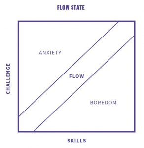 tfow-flow-state-chart