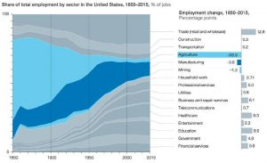 tfow-history-tech-chart