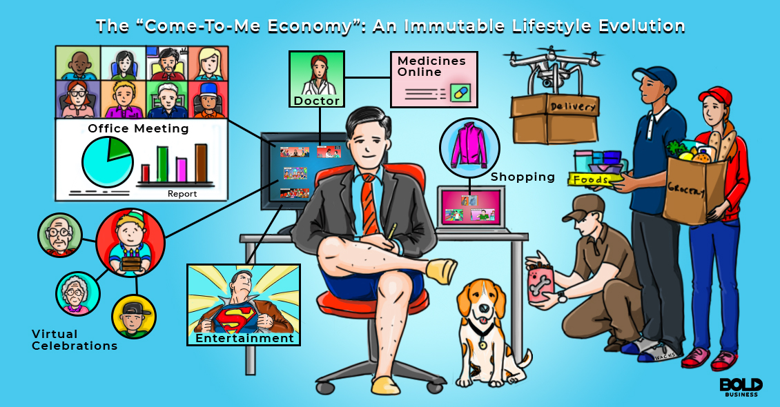 """The """"Come-To-Me Economy"""": An Immutable Lifestyle Evolution"""